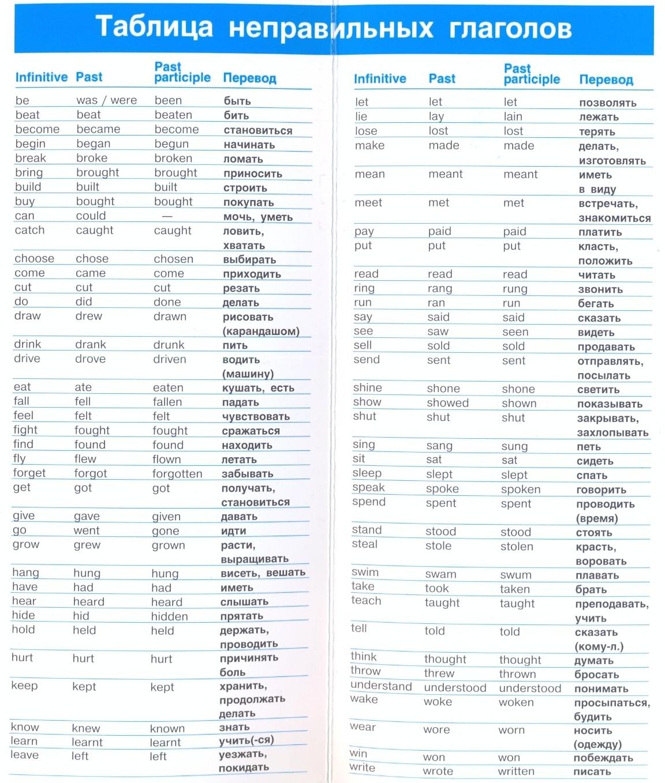 таблица неправильных глаголов в английском языке выучить